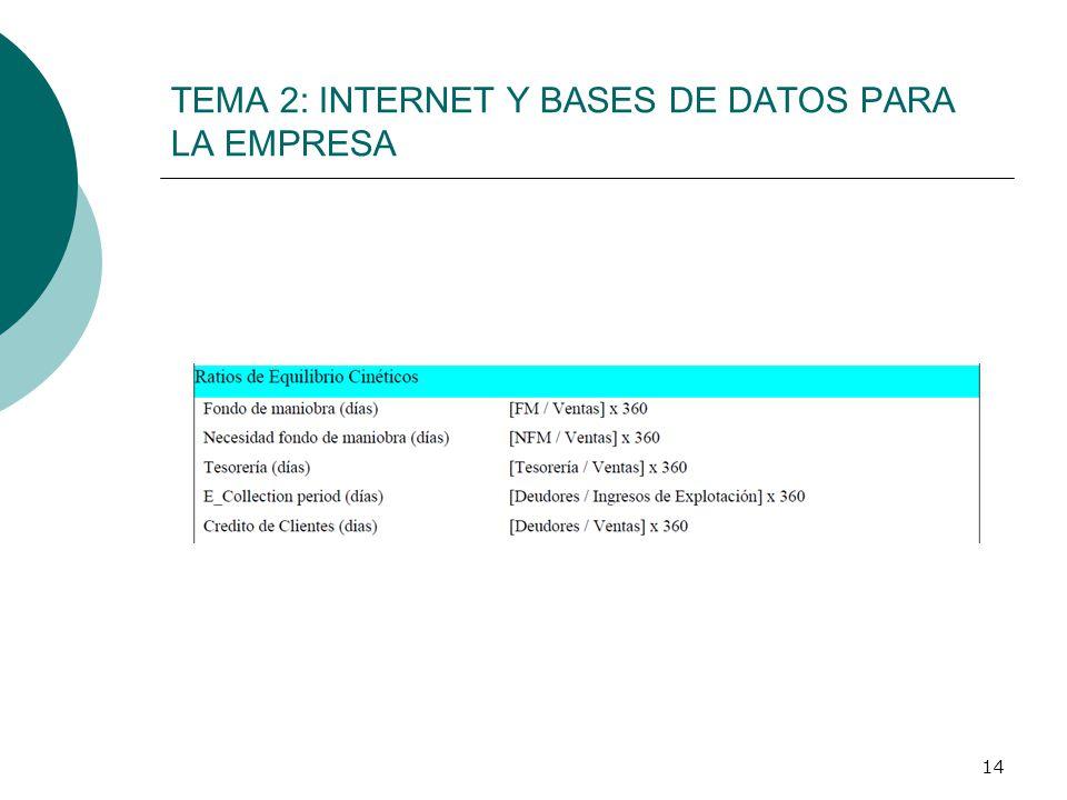 14 TEMA 2: INTERNET Y BASES DE DATOS PARA LA EMPRESA