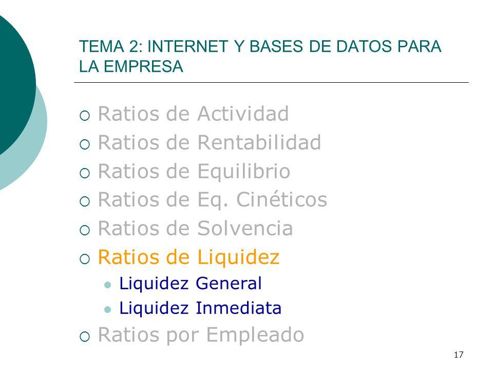 17  Ratios de Actividad  Ratios de Rentabilidad  Ratios de Equilibrio  Ratios de Eq.