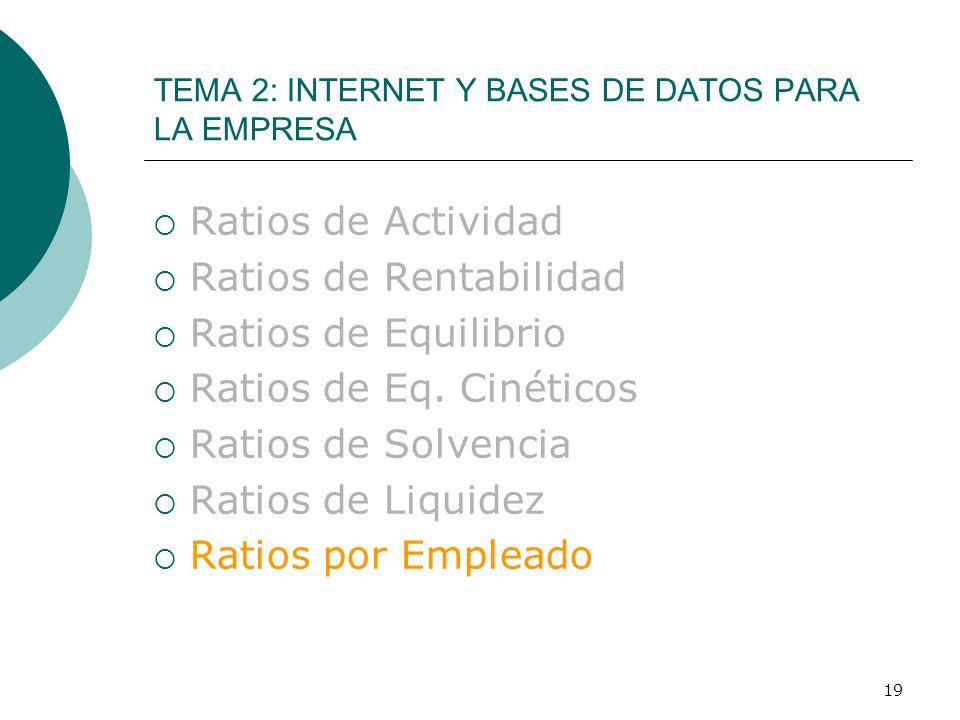 19  Ratios de Actividad  Ratios de Rentabilidad  Ratios de Equilibrio  Ratios de Eq.