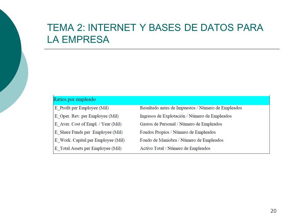 20 TEMA 2: INTERNET Y BASES DE DATOS PARA LA EMPRESA