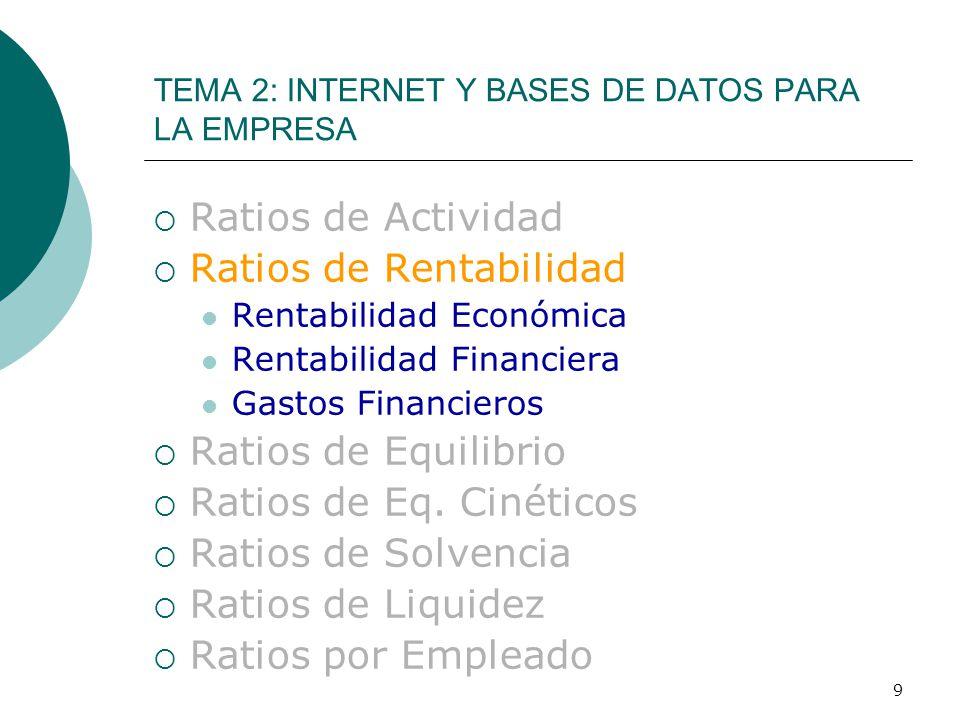 9  Ratios de Actividad  Ratios de Rentabilidad Rentabilidad Económica Rentabilidad Financiera Gastos Financieros  Ratios de Equilibrio  Ratios de Eq.