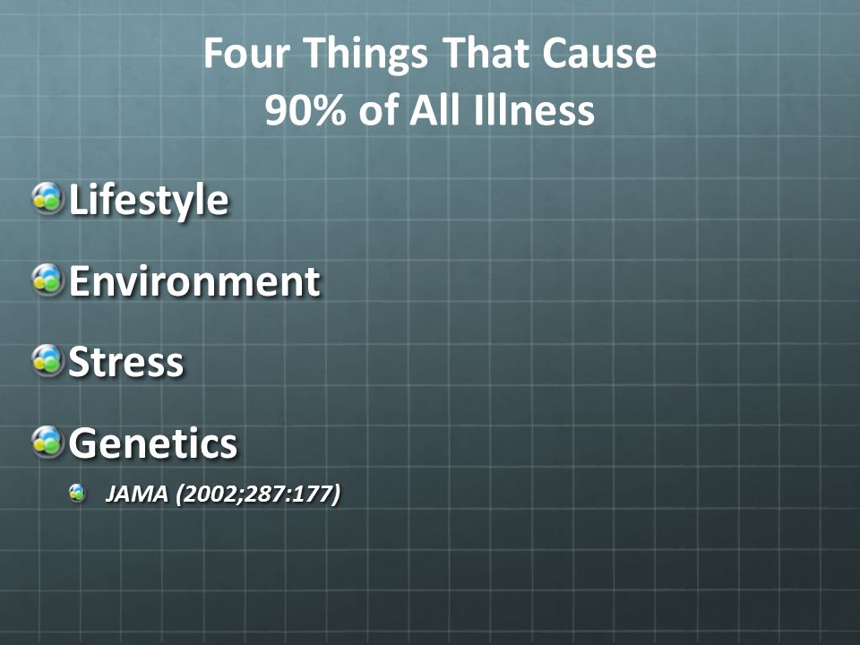 Four Things That Cause 90% of All Illness LifestyleEnvironmentStressGenetics JAMA (2002;287:177)