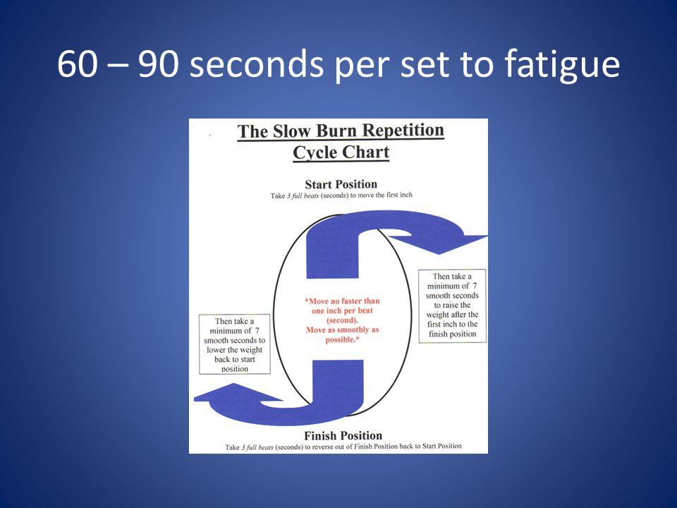 60 – 90 seconds per set to fatigue