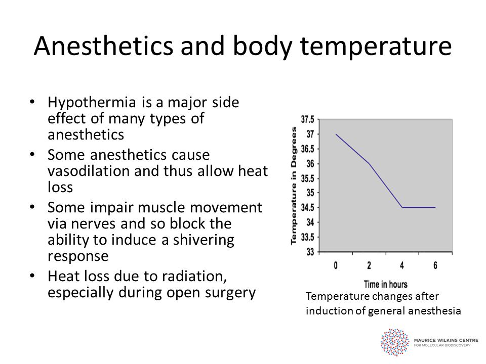 Anesthetics and body temperature Hypothermia is a major side effect of many types of anesthetics Some anesthetics cause vasodilation and thus allow heat loss Some impair muscle movement via nerves and so block the ability to induce a shivering response Heat loss due to radiation, especially during open surgery Temperature changes after induction of general anesthesia