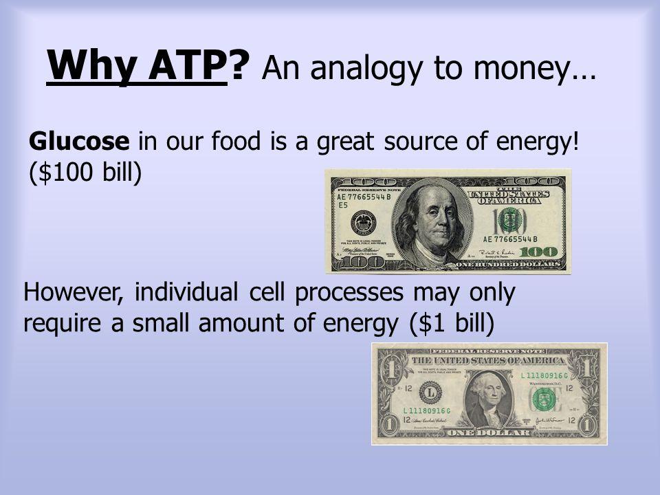 Analogy: most vending machines do not accept $100 bills.