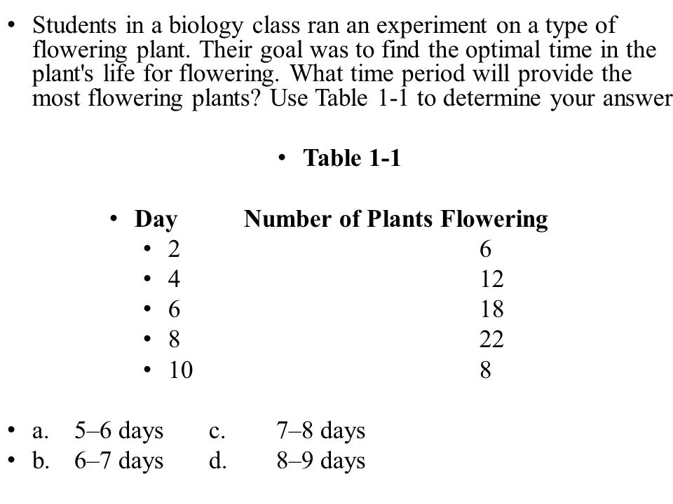 Students in a biology class ran an experiment on a type of flowering plant.