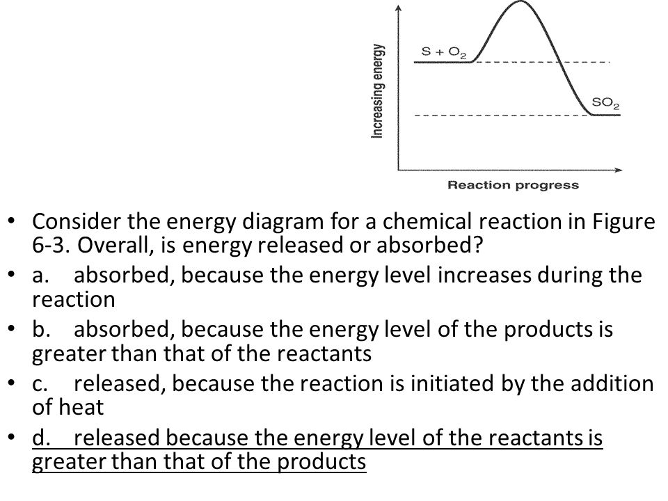 Consider the energy diagram for a chemical reaction in Figure 6-3.