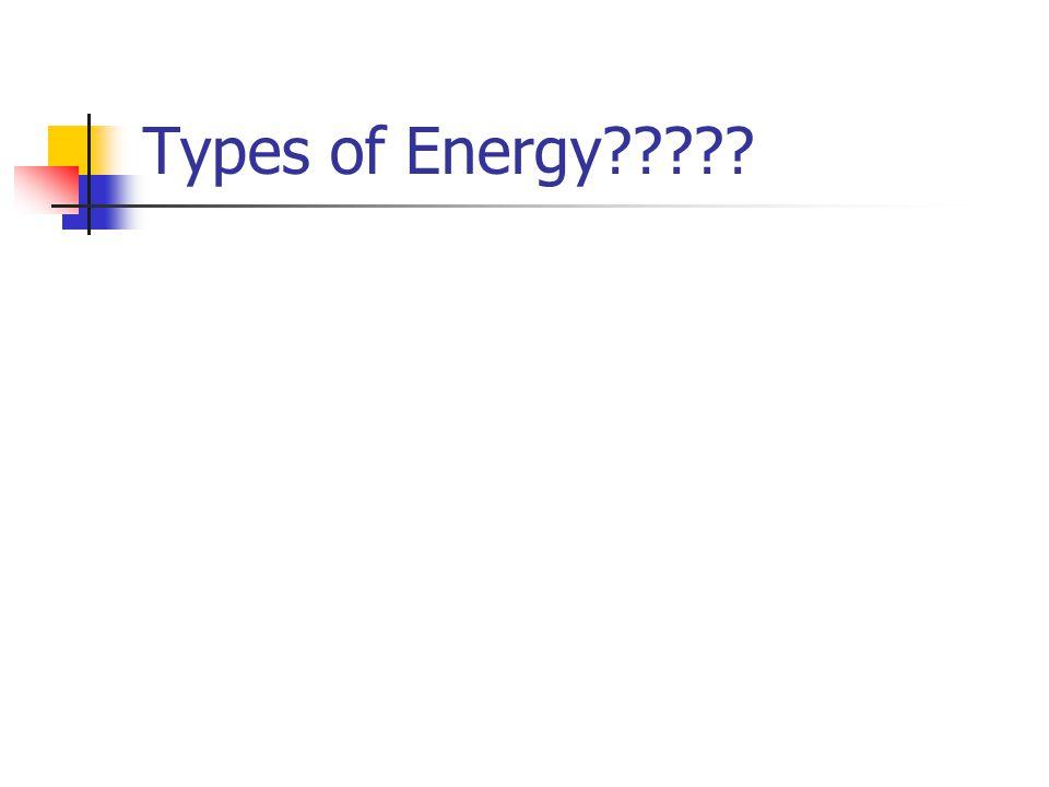 Types of Energy?????