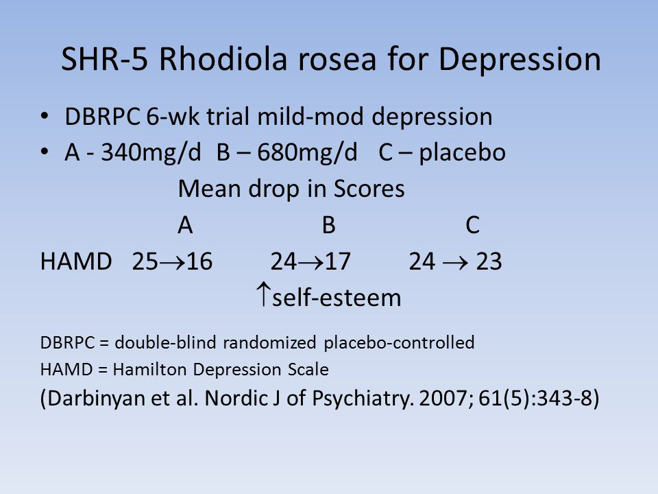 SHR-5 Rhodiola rosea for Depression DBRPC 6-wk trial mild-mod depression A - 340mg/d B – 680mg/d C – placebo Mean drop in Scores A B C HAMD 25  16 24  17 24  23  self-esteem DBRPC = double-blind randomized placebo-controlled HAMD = Hamilton Depression Scale (Darbinyan et al.