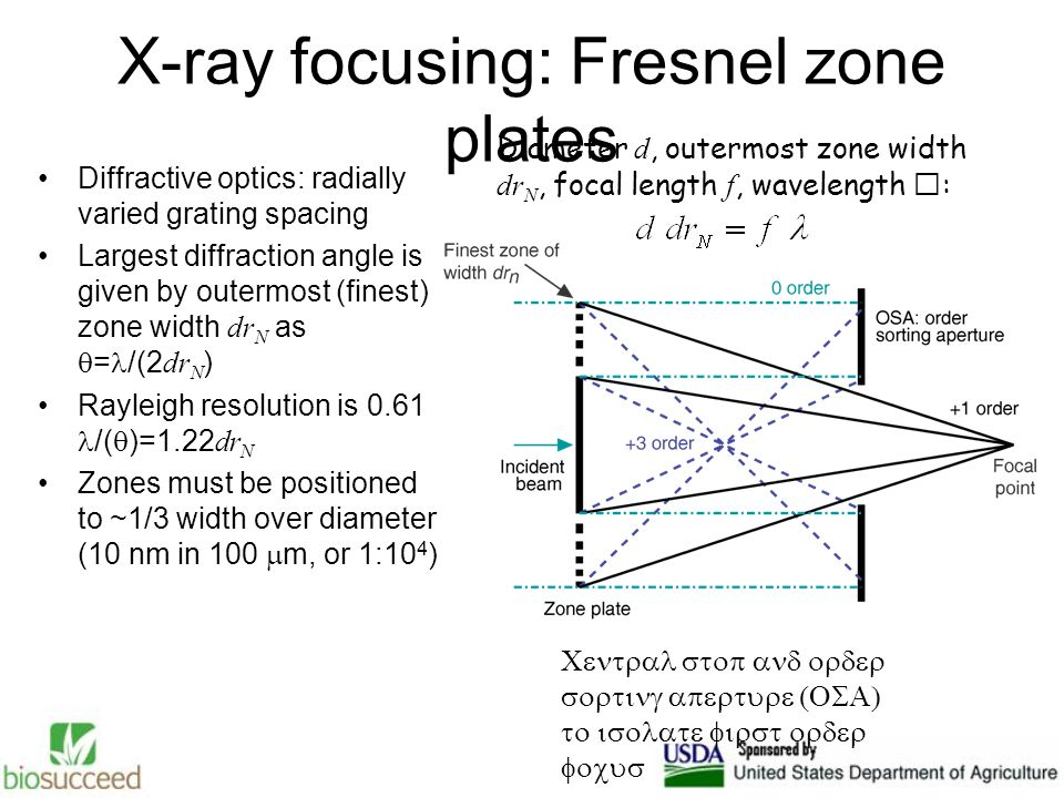 X-ray focusing: Fresnel zone plates Diffractive optics: radially varied grating spacing Largest diffraction angle is given by outermost (finest) zone width dr N as  = /(2 dr N ) Rayleigh resolution is 0.61 /(  )=1.22 dr N Zones must be positioned to ~1/3 width over diameter (10 nm in 100  m, or 1:10 4 )     Diameter d, outermost zone width dr N, focal length f, wavelength :