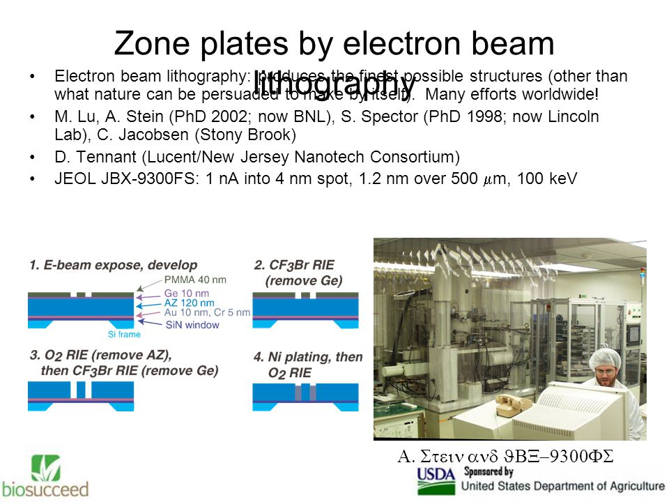 Zone plates by electron beam lithography Electron beam lithography: produces the finest possible structures (other than what nature can be persuaded to make by itself).