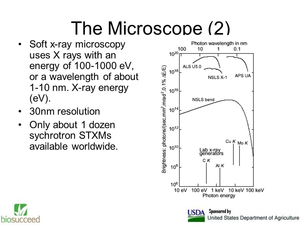 The Microscope (2) Soft x-ray microscopy uses X rays with an energy of 100-1000 eV, or a wavelength of about 1-10 nm.