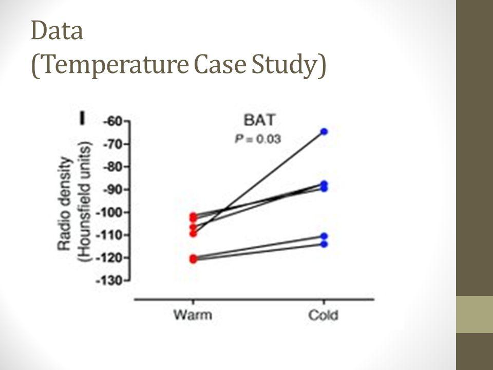 Data (Temperature Case Study)