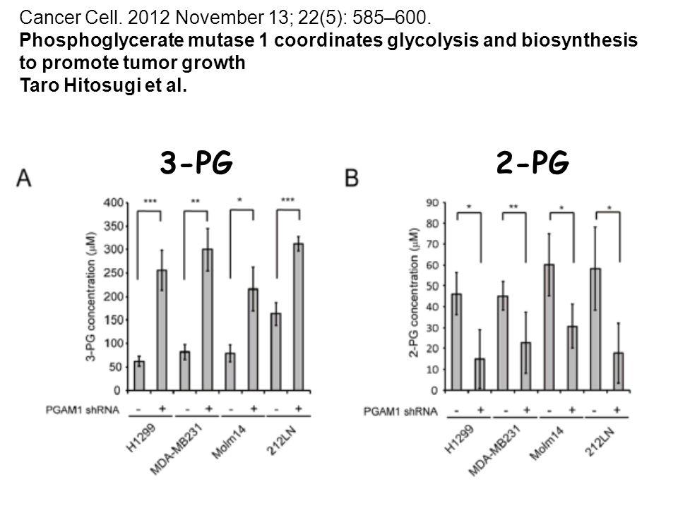 Cancer Cell. 2012 November 13; 22(5): 585–600.