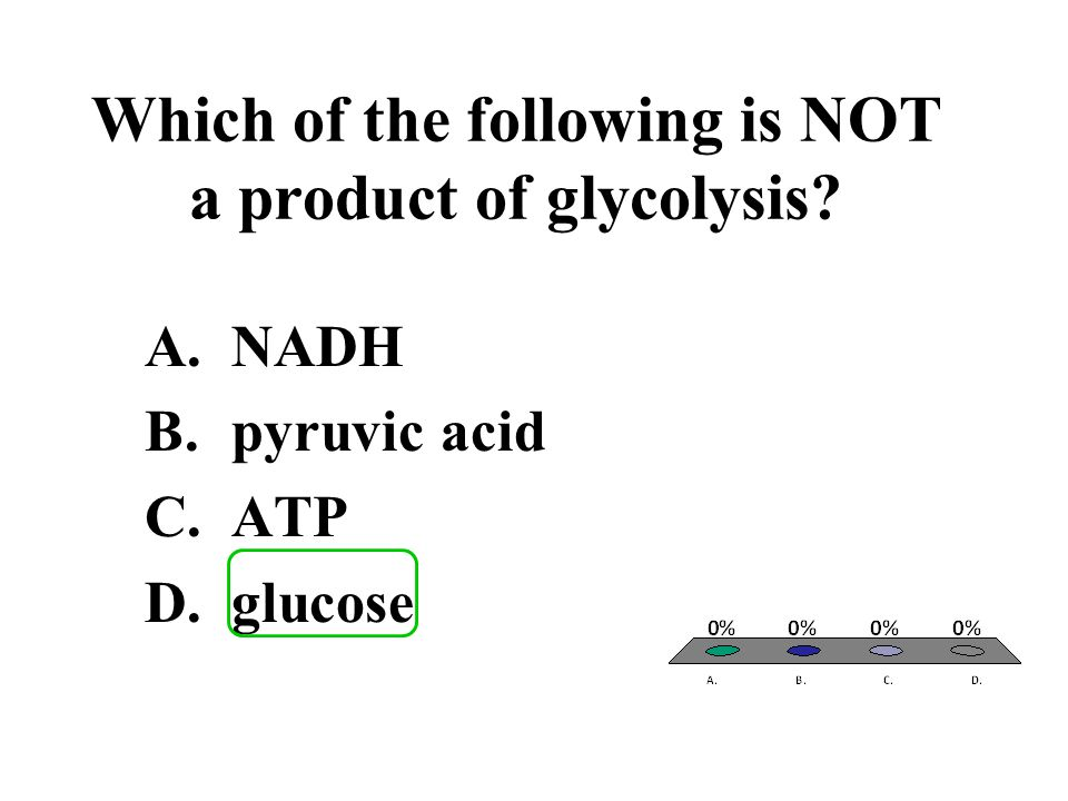 Which of the following is NOT a product of glycolysis? A.NADH B.pyruvic acid C.ATP D.glucose