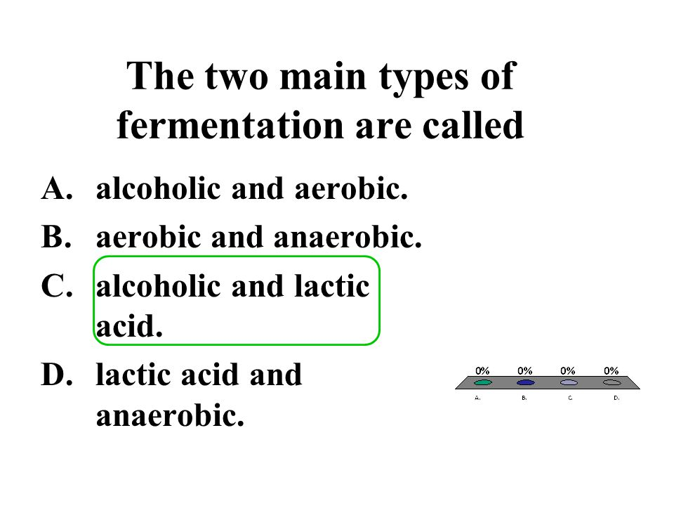 The two main types of fermentation are called A.alcoholic and aerobic. B.aerobic and anaerobic. C.alcoholic and lactic acid. D.lactic acid and anaerob