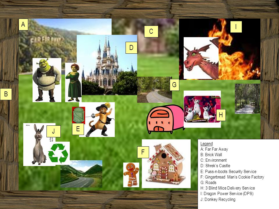 Legend A: Far Far Away B: Brick Wall C: Environment D: Shrek's Castle E: Puss-n-boots Security Service F: Gingerbread Man's Cookie Factory G: Roads H: 3 Blind Mice Delivery Service I: Dragon Power Service (DPS) J: Donkey Recycling A B C D E F H J I G