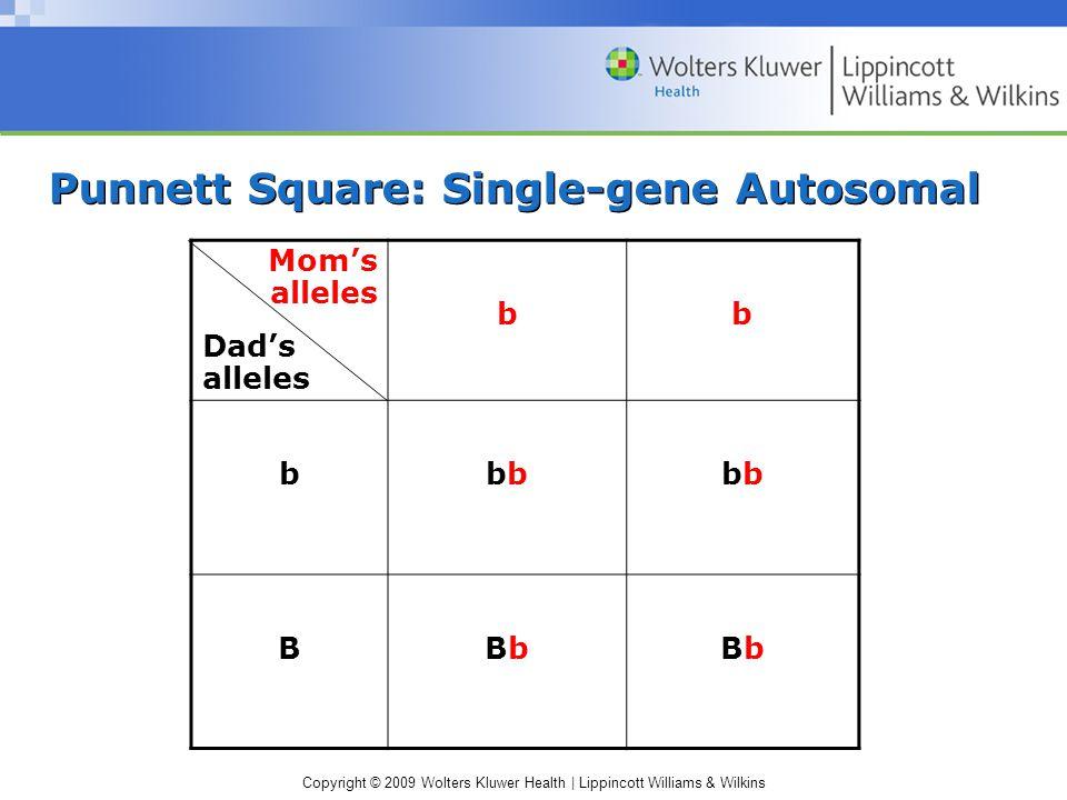 Copyright © 2009 Wolters Kluwer Health | Lippincott Williams & Wilkins Punnett Square: Single-gene Autosomal Mom's alleles Dad's alleles bb bbb BBbBbBbBb