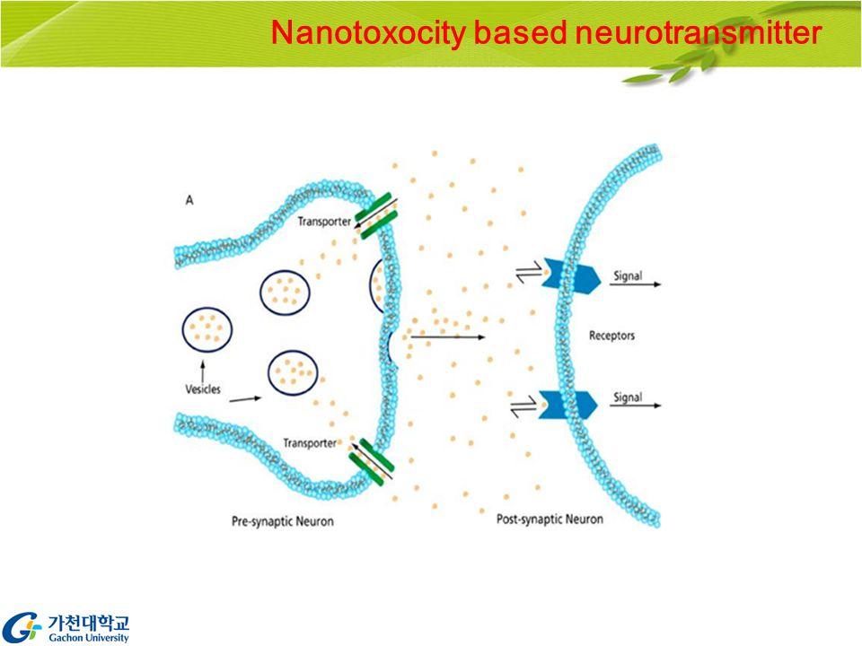 Nanotoxocity based neurotransmitter