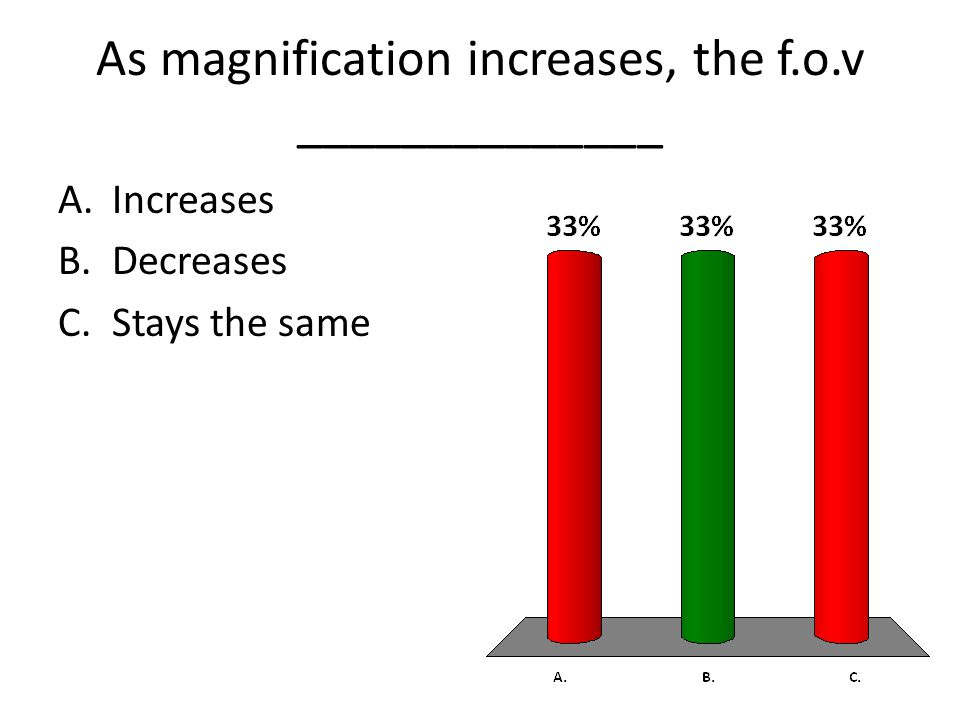 As magnification increases, the f.o.v ______________ A.Increases B.Decreases C.Stays the same