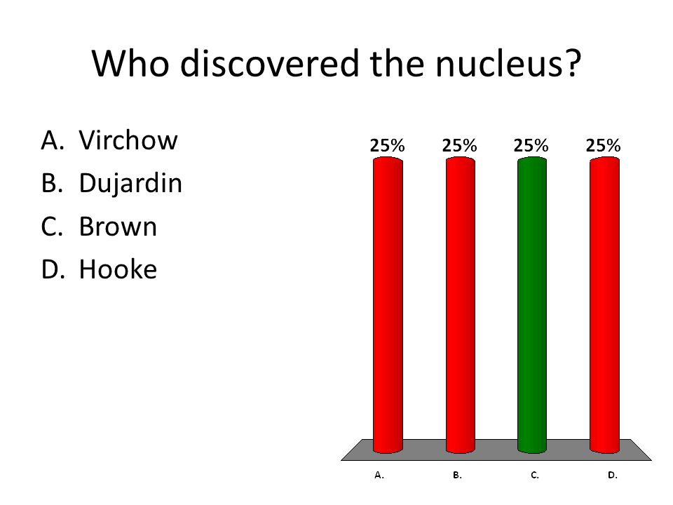 Who discovered the nucleus A.Virchow B.Dujardin C.Brown D.Hooke