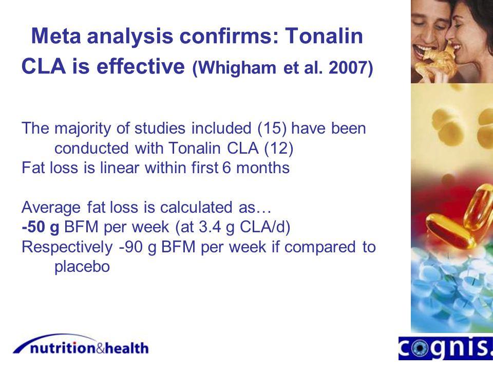 Meta analysis confirms: Tonalin CLA is effective (Whigham et al.