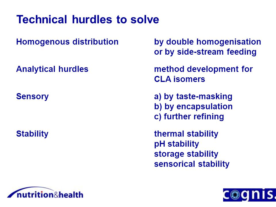 Technical hurdles to solve Homogenous distributionby double homogenisation or by side-stream feeding Analytical hurdlesmethod development for CLA isomers Sensorya) by taste-masking b) by encapsulation c) further refining Stabilitythermal stability pH stability storage stability sensorical stability