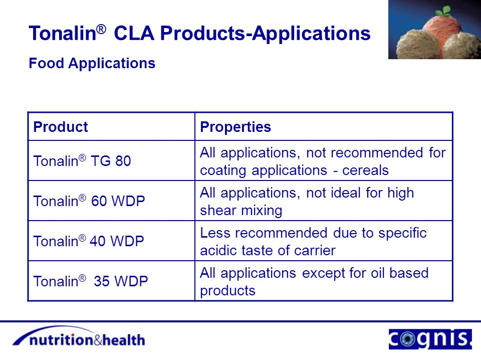 Tonalin ® CLA Products-Applications Food Applications ProductProperties Tonalin ® TG 80 All applications, not recommended for coating applications - cereals Tonalin ® 60 WDP All applications, not ideal for high shear mixing Tonalin ® 40 WDP Less recommended due to specific acidic taste of carrier Tonalin ® 35 WDP All applications except for oil based products