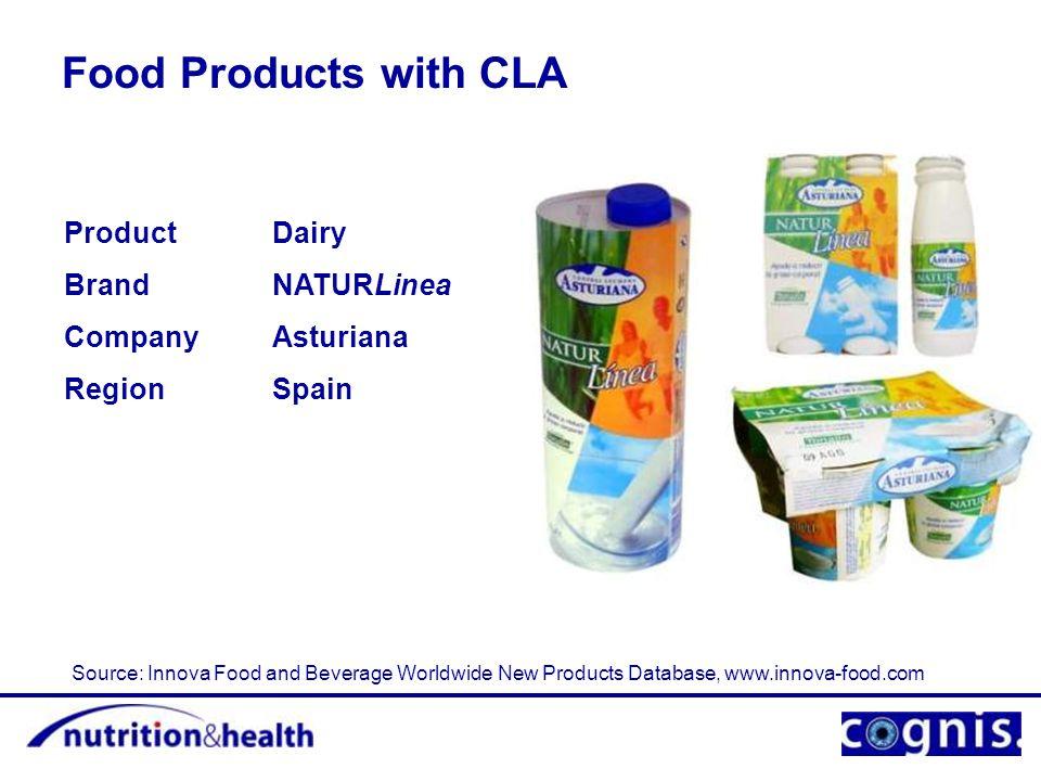 Food Products with CLA Source: Innova Food and Beverage Worldwide New Products Database, www.innova-food.com ProductDairy BrandNATURLinea CompanyAsturiana RegionSpain