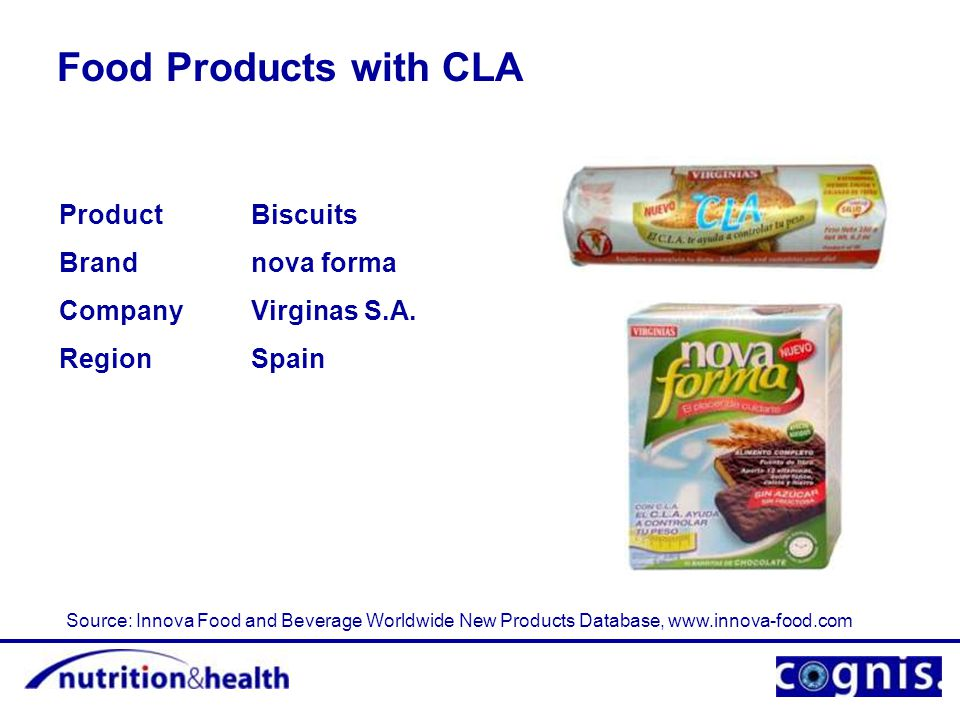 Food Products with CLA Source: Innova Food and Beverage Worldwide New Products Database, www.innova-food.com ProductBiscuits Brandnova forma CompanyVirginas S.A.