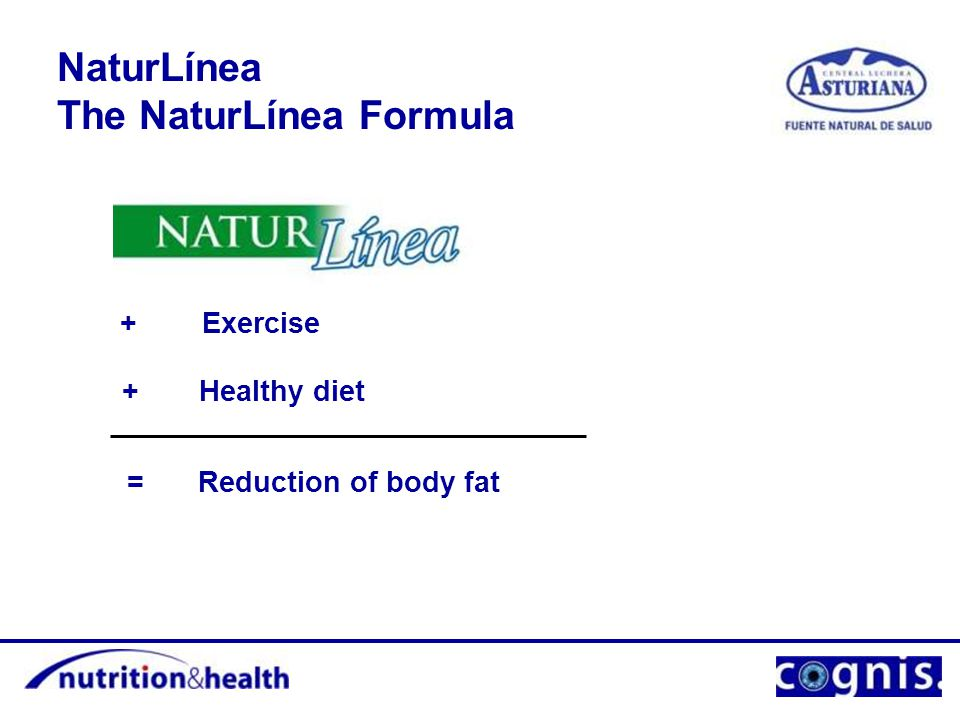 NaturLínea The NaturLínea Formula + Exercise Healthy diet+ Reduction of body fat=