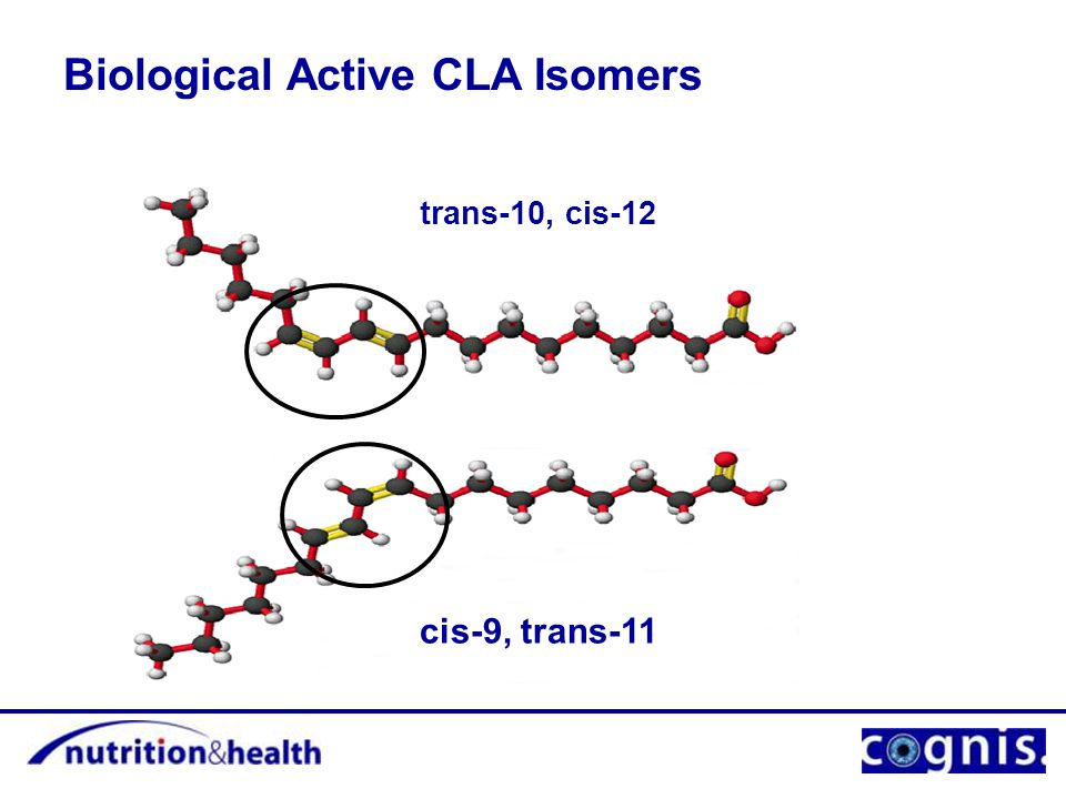 Biological Active CLA Isomers trans-10, cis-12 cis-9, trans-11