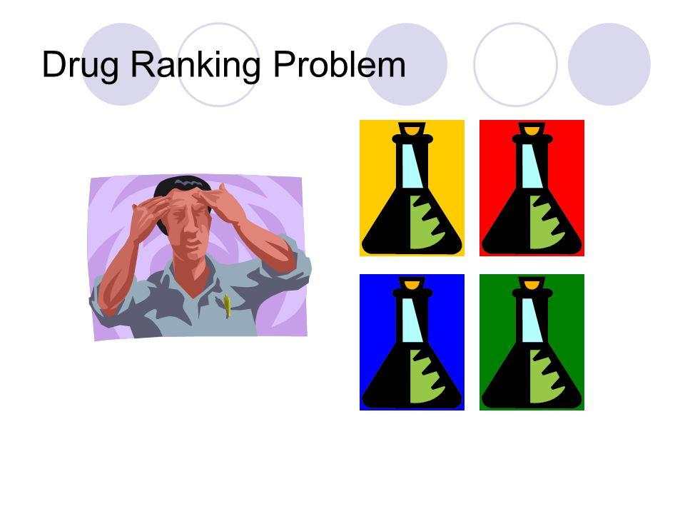 Drug Ranking Problem
