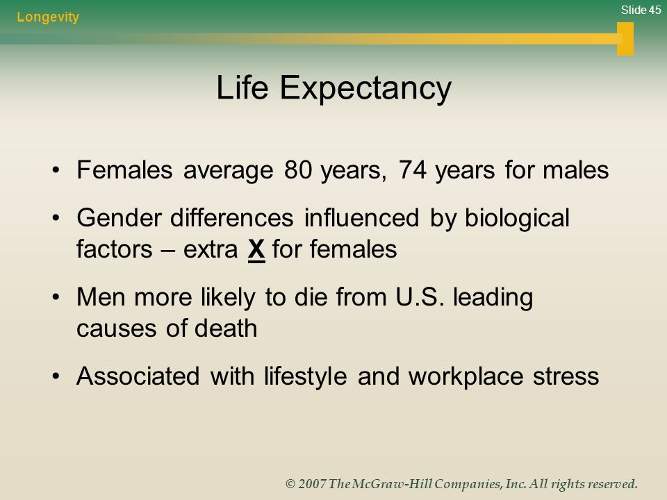 Slide 45 © 2007 The McGraw-Hill Companies, Inc. All rights reserved. Life Expectancy Females average 80 years, 74 years for males Gender differences i