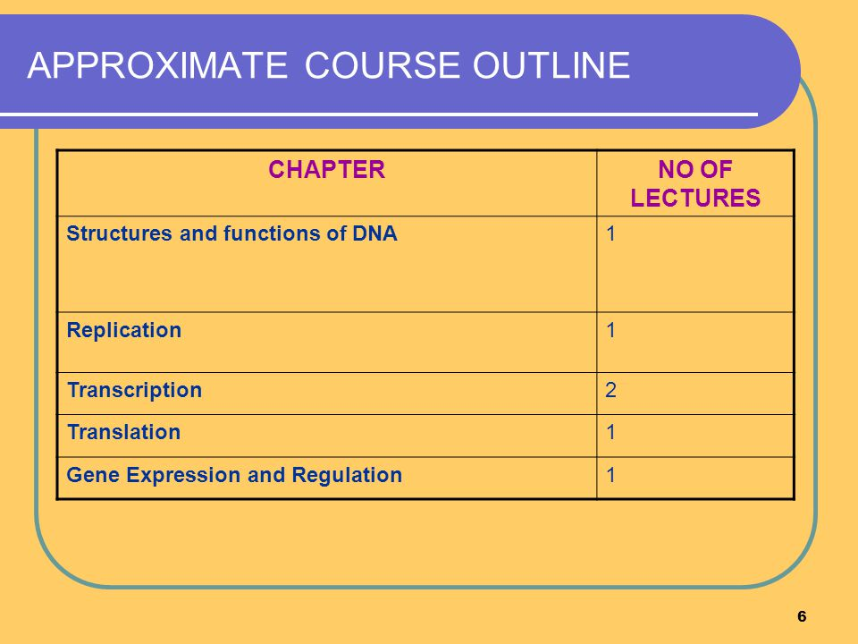 6 APPROXIMATE COURSE OUTLINE CHAPTERNO OF LECTURES Structures and functions of DNA1 Replication1 Transcription2 Translation1 Gene Expression and Regulation1