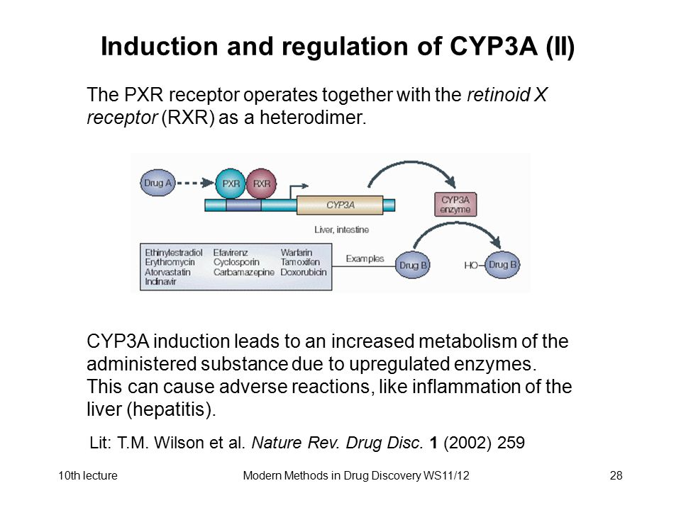 10th lectureModern Methods in Drug Discovery WS11/1228 Induction and regulation of CYP3A (II) The PXR receptor operates together with the retinoid X r
