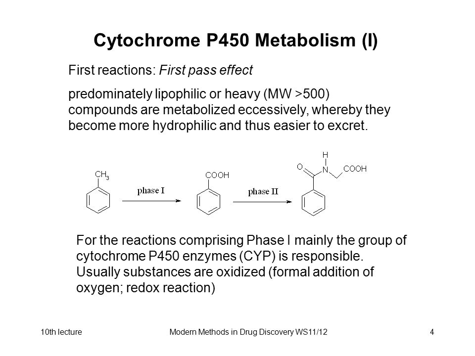 10th lectureModern Methods in Drug Discovery WS11/124 Cytochrome P450 Metabolism (I) First reactions: First pass effect predominately lipophilic or he