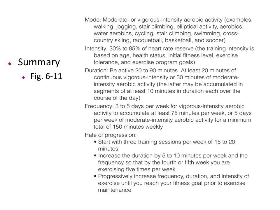  Summary  Fig. 6-11