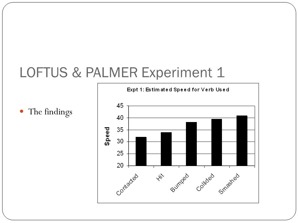 LOFTUS & PALMER Experiment 1 The findings