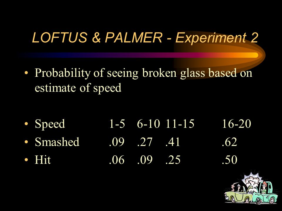 LOFTUS & PALMER - Experiment 2 Which group saw more broken glass.