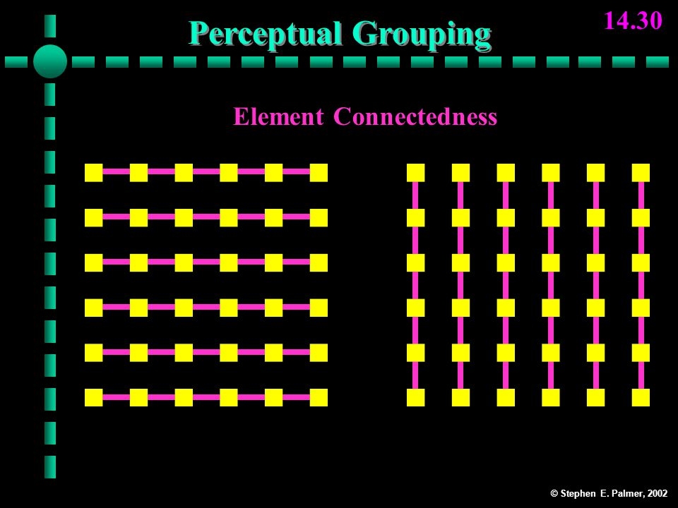 © Stephen E. Palmer, 2002 14.30 Element Connectedness Rows Perceptual Grouping Columns