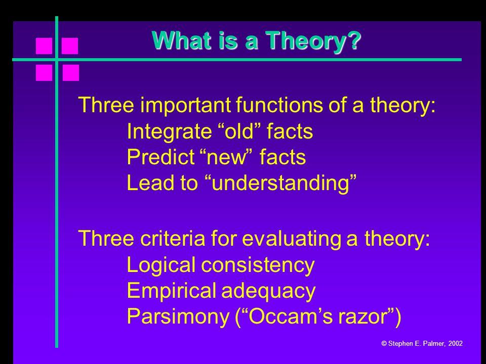 Categorization of Theories Why do things looks as they do? -- Kurt Koffka (1935) Nativism vs.