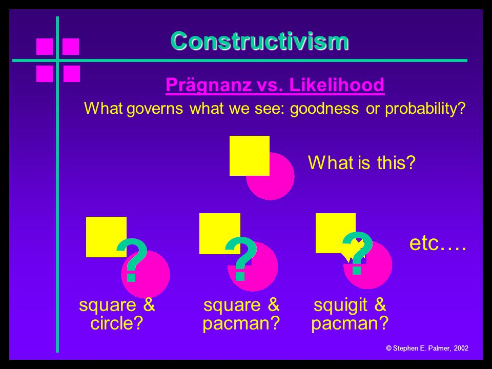 Constructivism © Stephen E. Palmer, 2002 Prägnanz vs. Likelihood What governs what we see: goodness or probability? What is this? square & circle? squ