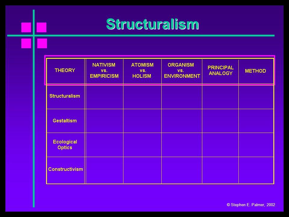 Structuralism © Stephen E. Palmer, 2002