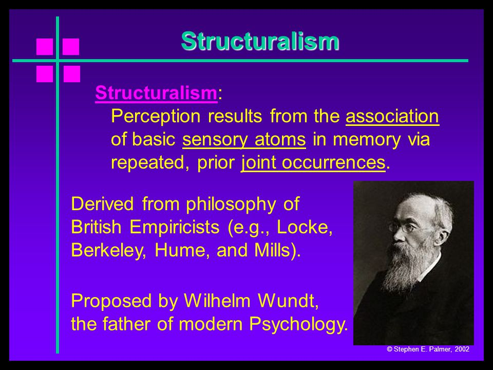 Structuralism Structuralism: Perception results from the association of basic sensory atoms in memory via repeated, prior joint occurrences.