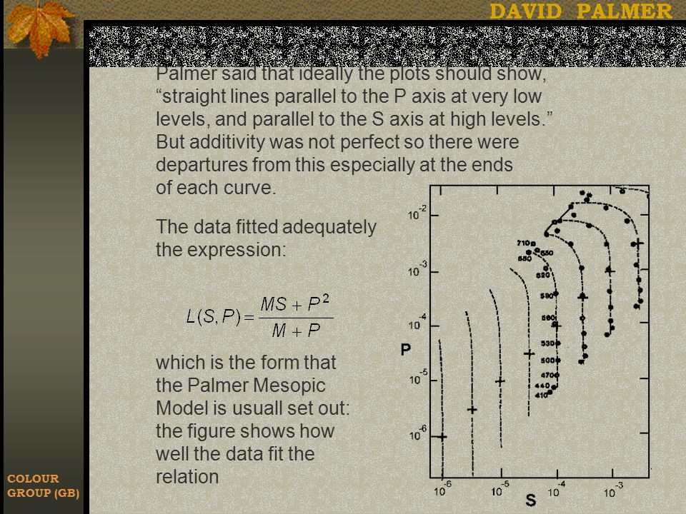 COLOUR GROUP (GB) Palmer said that ideally the plots should show, straight lines parallel to the P axis at very low levels, and parallel to the S axis at high levels. But additivity was not perfect so there were departures from this especially at the ends of each curve.