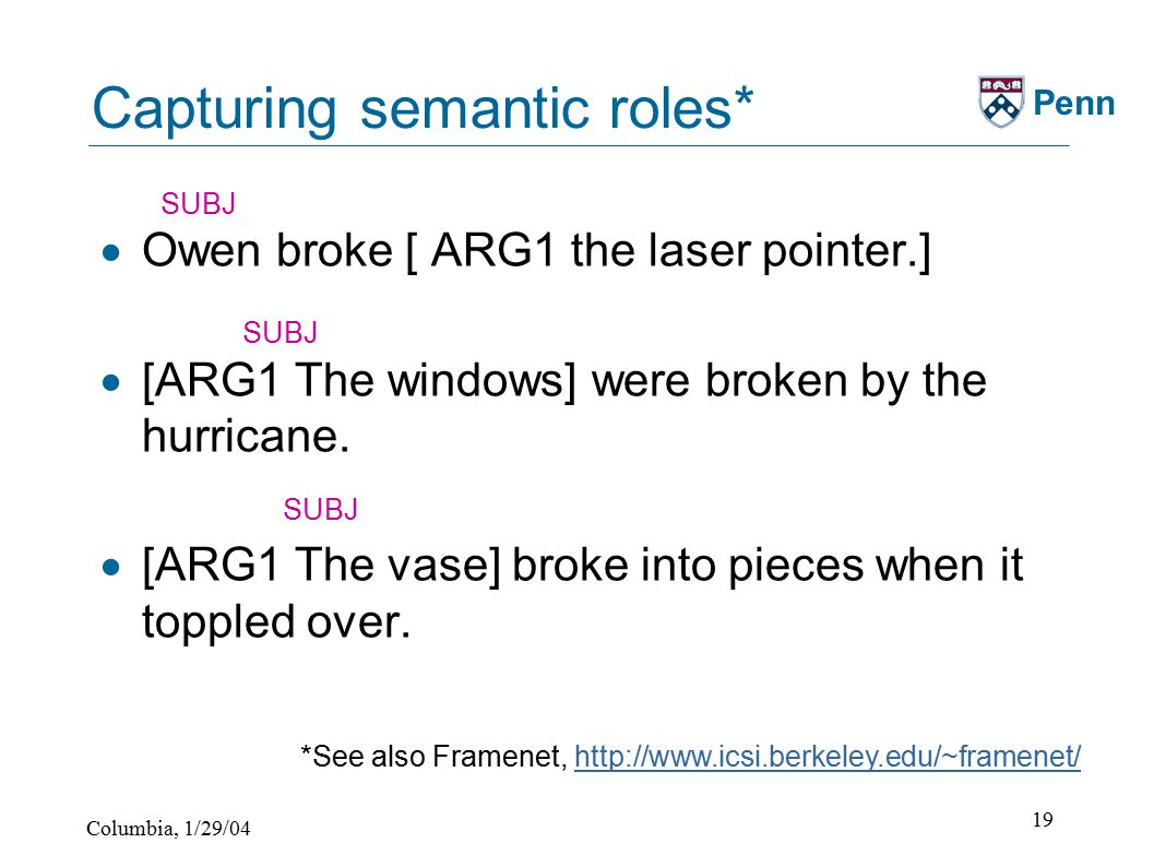Columbia, 1/29/04 19 Penn Capturing semantic roles*  Owen broke [ ARG1 the laser pointer.]  [ARG1 The windows] were broken by the hurricane.