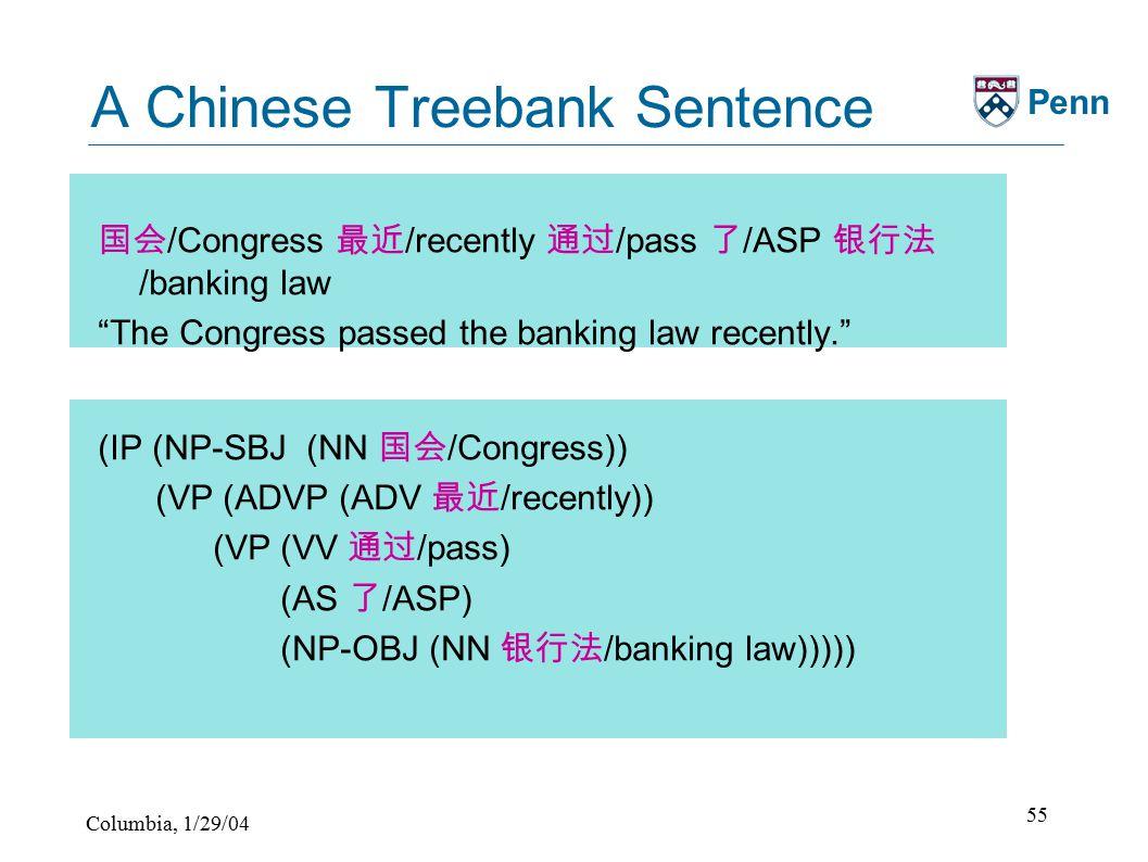 Columbia, 1/29/04 55 Penn A Chinese Treebank Sentence 国会 /Congress 最近 /recently 通过 /pass 了 /ASP 银行法 /banking law The Congress passed the banking law recently. (IP (NP-SBJ (NN 国会 /Congress)) (VP (ADVP (ADV 最近 /recently)) (VP (VV 通过 /pass) (AS 了 /ASP) (NP-OBJ (NN 银行法 /banking law)))))