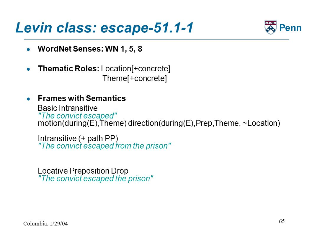 Columbia, 1/29/04 65 Penn Levin class: escape-51.1-1  WordNet Senses: WN 1, 5, 8  Thematic Roles: Location[+concrete] Theme[+concrete]  Frames with Semantics Basic Intransitive The convict escaped motion(during(E),Theme) direction(during(E),Prep,Theme, ~Location) Intransitive (+ path PP) The convict escaped from the prison Locative Preposition Drop The convict escaped the prison