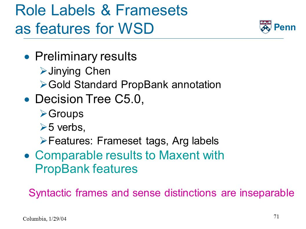 Columbia, 1/29/04 71 Penn Role Labels & Framesets as features for WSD  Preliminary results  Jinying Chen  Gold Standard PropBank annotation  Decision Tree C5.0,  Groups  5 verbs,  Features: Frameset tags, Arg labels  Comparable results to Maxent with PropBank features Syntactic frames and sense distinctions are inseparable